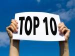 टॉप 10 कंपनियां : एक हफ्ते में बढ़ी 81 हजार करोड़ रु वैल्यू