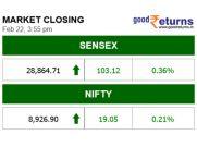 बाजार का कारोबार: 103 अंको की उछाल के साथ बंद हुआ सेंसेक्स