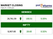 बाजार का कारोबार: सेंसेक्स 100 अंक उछाल के साथ हुआ बंद