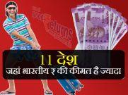 दुनिया के 12 देश जहां भारतीय मुद्रा की कीमत है बहुत ज्यादा