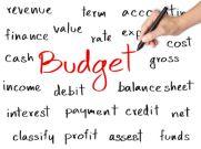 बजट: होटल इंडस्ट्री की मांग, ITC का मिले फायदा