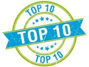 Top-10 कंपनियों की वैल्यू 1.37 लाख करोड़ रु बढ़ी