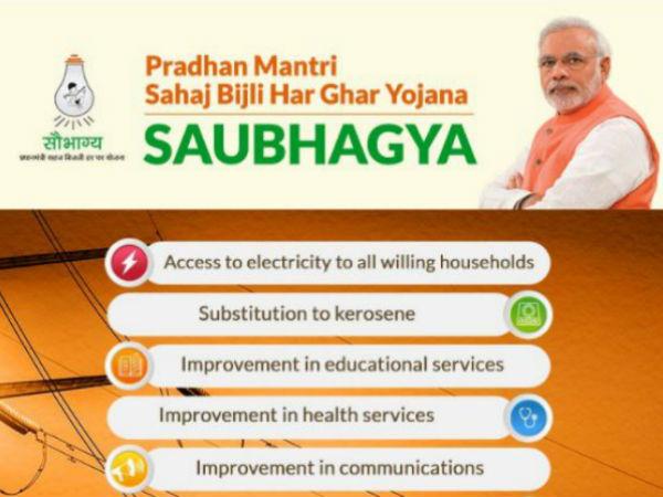 मुफ्त में बिजली कनेक्शन पाने के लिए सरकार की इस योजना के बारें में जानें