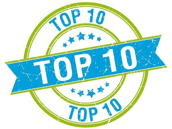 Top-10 कंपनियों की वैल्यू 1.37 लाख करोड़ रु बढ़ी, जानिए सबसे आगे कौन