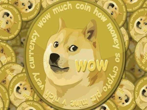 Dogecoin-Price-INR
