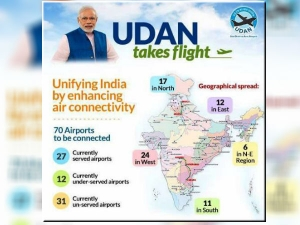Udan Scheme Fare Will Be Change Every Three Month
