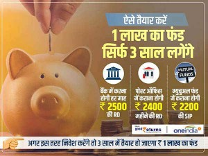How To Prepare A Fund Of Rs 1 Lakh How Much Rupees Should Be Invested For A Fund Of Rs 1 Lakh