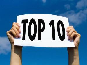 Market Cap Of Top 10 Companies Decreased By Rs 84000 Crore Top 10 Companies Of Sensex