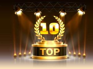 Top 10 Companies By Market Cap