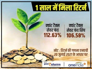 Top 5 Tax Saving Mutual Fund Scheme Top 5 Elss Schemes That Double Your Money